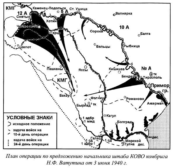 план Ватутина